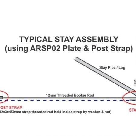 Universal Stay Plate - Zinc Plated